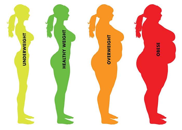 Bật mí cách tính chiều cao và cân nặng cho bạn gái theo chuẩn BMI